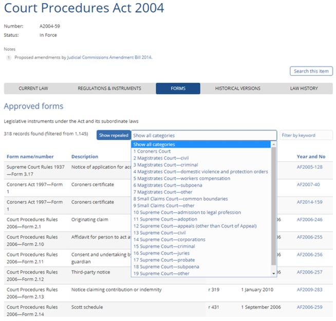 Approved forms made under the Court Procedures Act 2004